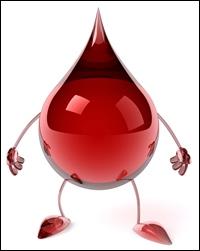 Testele de sange pot prezice riscul de sinucidere in randul persoanelor cu tulburari bipolare