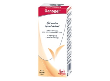 Canogel, aliatul igienei intime corecte