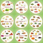 Suplimente si vitamine-cheie pentru sanatatea ta